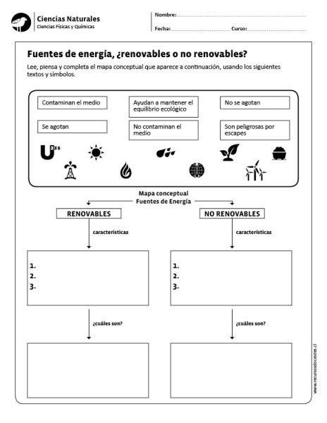 Fuentes de energía, ¿renovables o no renovables ...