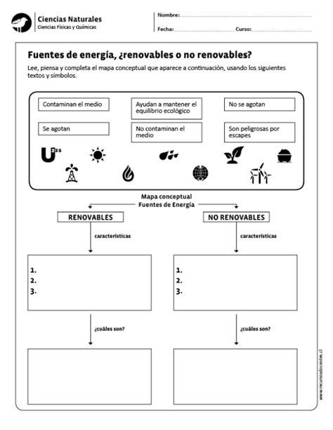 Fuentes de energía, ¿renovables o no renovables? | Fuentes ...