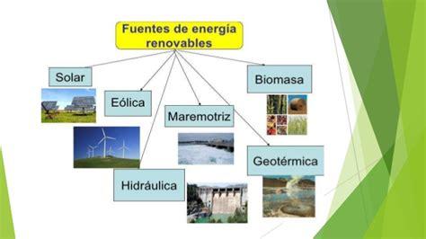 Fuentes de energía renovables  Sistemas 2017
