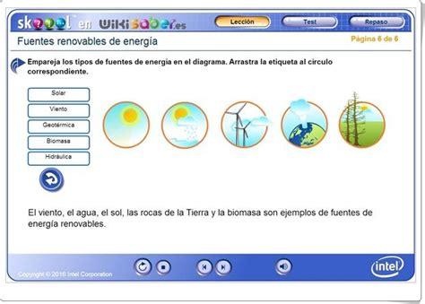 Fuentes de energía renovables   Wikisaber.es    Fuentes ...