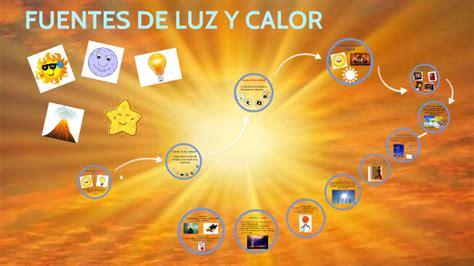 FUENTES DE LUZ Y CALOR by Jaqueline Garcia on Prezi