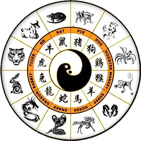 Fujimini Adventure Series: What s Your Chinese Zodiac ...