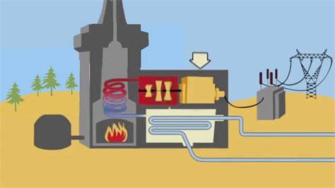 Funcionamiento de una termoeléctrica   YouTube