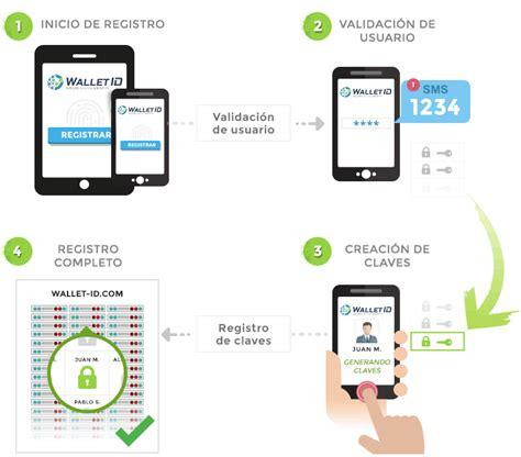Funcionamiento de Wallet ID • Wallet ID