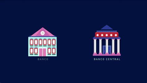 Funciones del Banco Central   YouTube