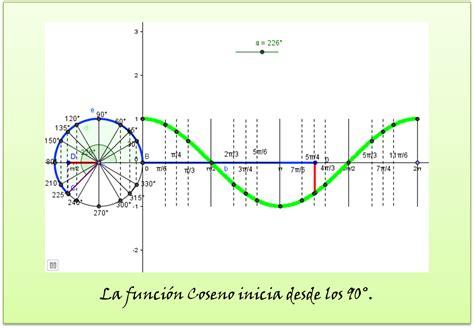 funciones trigonometricas: agosto 2013