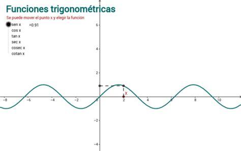 Funciones trigonométricas y sus inversas – GeoGebra