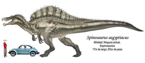 FURIA DE TITANES: Desafío 2: Carcharodontosaurus vs ...