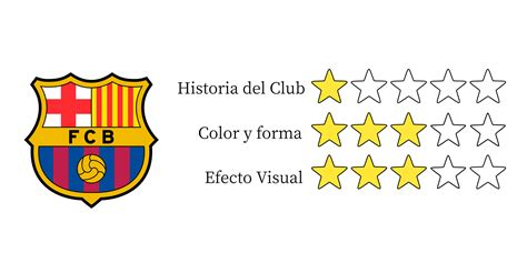 Fútbol Club Barcelona: Análisis del logotipo  parte 4 de 10