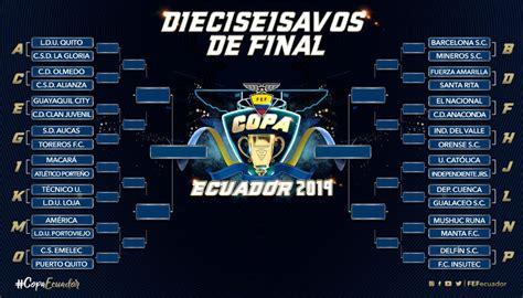 Fútbol Ecuador Serie A Se sorteó la Copa Ecuador:  Clásico ...