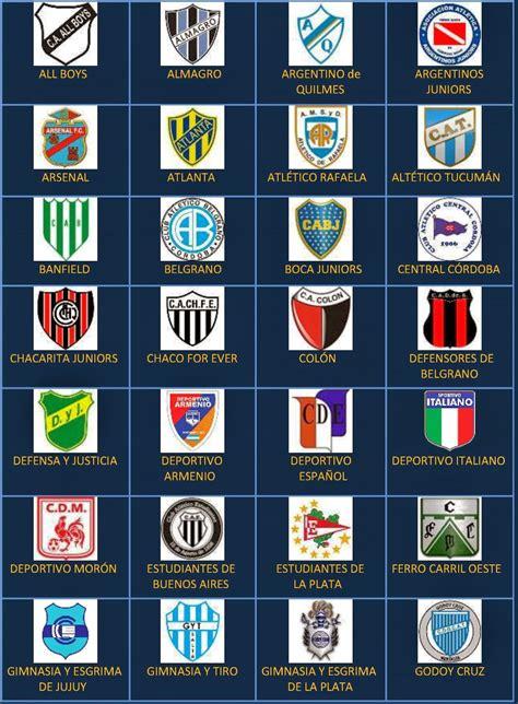 Fútbol en América: Escudos: Argentina  Primera División