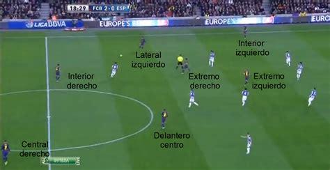 Fútbol en cualquier rincon del Mundo.: Posiciones y Plantillas