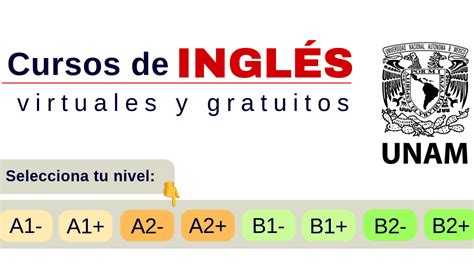¿Ganas de aprender inglés? La UNAM te enseña gratis