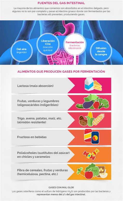 Gases intestinales: como eliminarlos   OCU