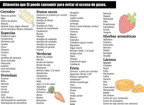 Gases Intestinales Y Estomago Hinchado   SEONegativo.com