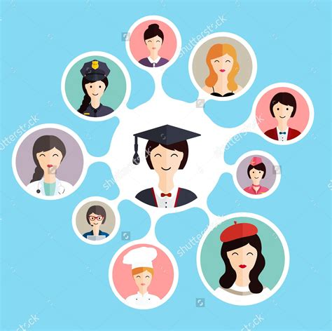Gender differences in career choices and their ...