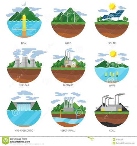 Generation Energy Types. Power Plant Icons Vector Stock ...