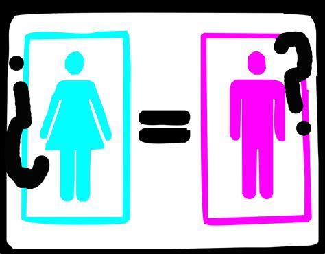 Género : Historia del género