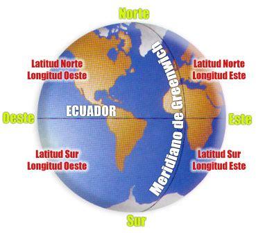 Geoblog: BLOQUE I: CÍRCULOS Y PUNTOS DE LA TIERRA ...