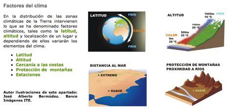 GEOGRAFÍA 1º E.S.O. : ELEMENTOS Y FACTORES DEL CLIMA
