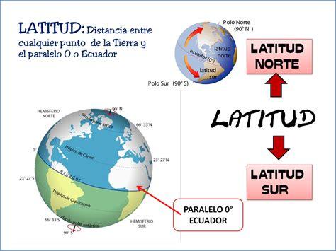 GEOGRAFÍA 3º ESO: Latitud y longitud