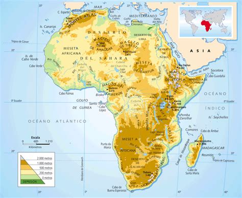 Geografia Física dels continents