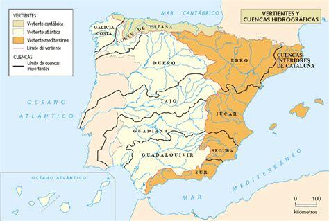 Geografía Miguel Catalán: LOS RÍOS DE ESPAÑA