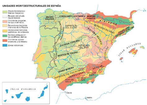 Geografía Miguel Catalán: TEMA 1  EL RELIEVE