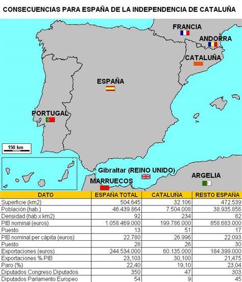 Geografía Política : Consecuencias para España de la ...