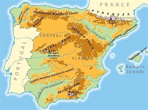 Geography and Environment   Spain