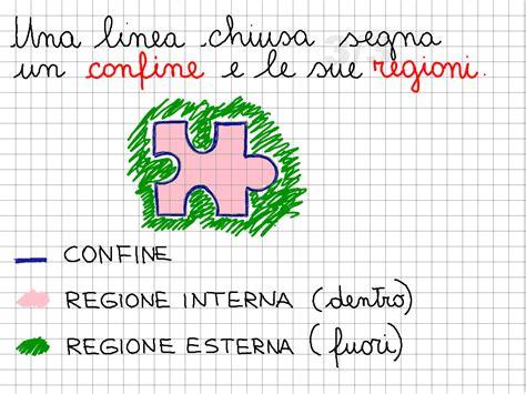 Geometria in classe seconda: LE LINEE | Attività di ...