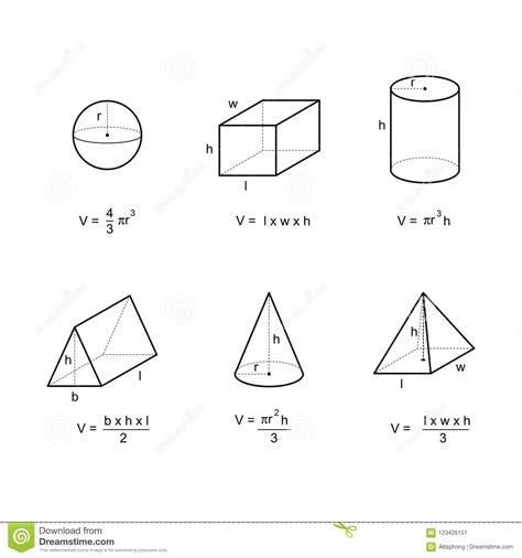 Geometry Area And Volume Formulas On White Background ...