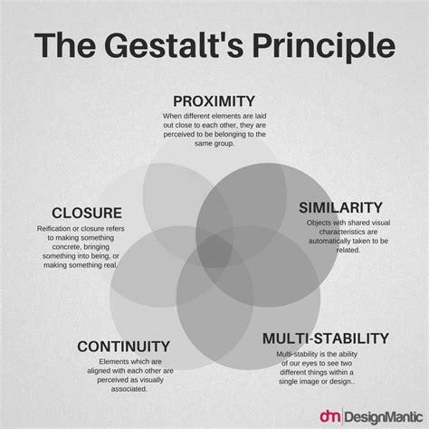 Gestalt Theory in Logo Design | Logo Geek