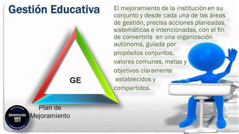 Gestión Educativa   YouTube