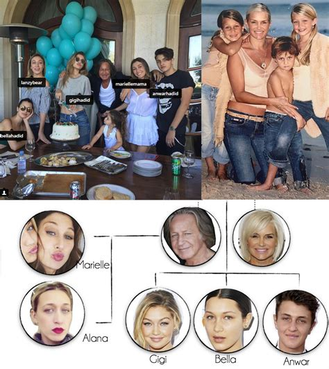 Gigi Hadid family: famous and succesful parents, siblings ...