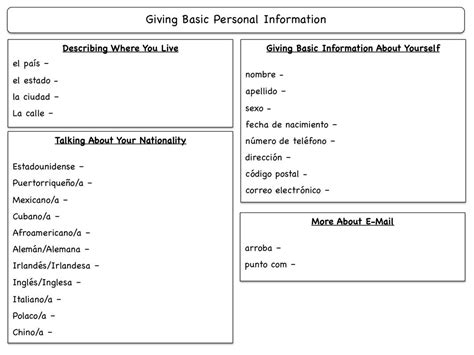 Giving and receiving personal information.   Spanish ...