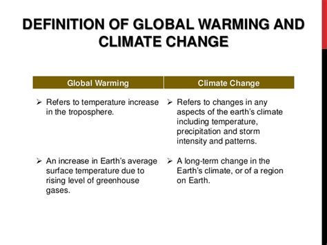 Global warning and climate change