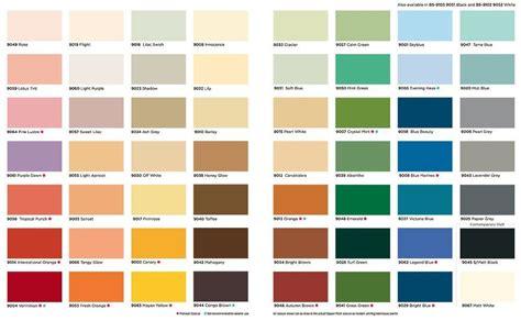 good paint color ideas bedrooms wall colors catalog pdf ...