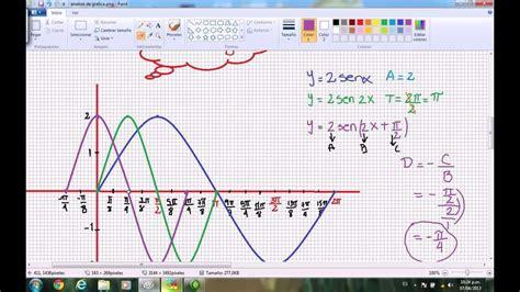 Graficas de Funciones Trigonometricas   YouTube