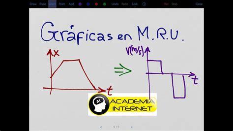 Graficas de MRU   YouTube