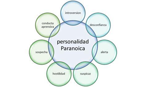 grafologia : personalidad