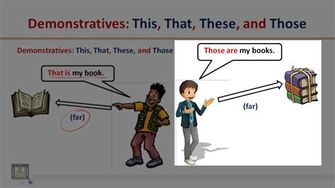 GRAMMAR   Demonstratives  This, That, These, and Those ...