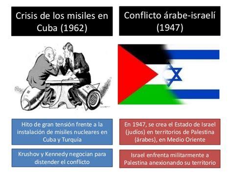 Grandes conflictos de la Guerra Fría
