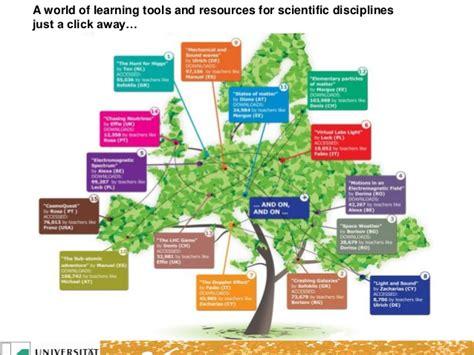 Green Open Educational Resources   Prof.Dr.Franz.X.Bogner ...