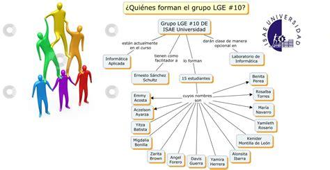 Grupo LGE 10   Trabajo en Equipo Taller 1