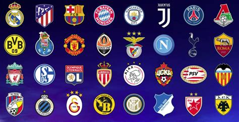 grupos champions league 2018/19