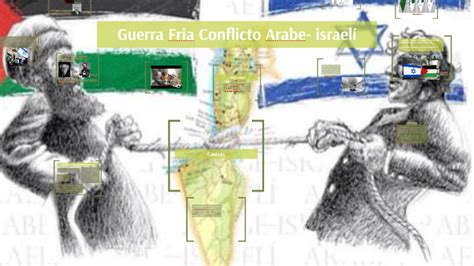 Guerra Fria Conflicto Arabe  israelí by Sophia Napoles on ...