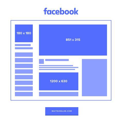 Guía completa: medidas de imágenes para redes sociales ...