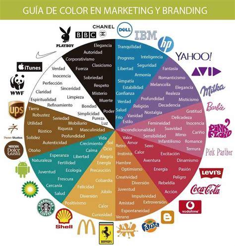 Guía de color sobre Marketing y Branding #infografia # ...