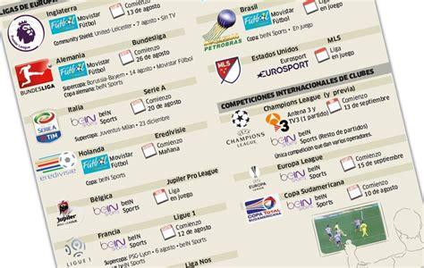 Guía TV para seguir las Ligas internacionales de fútbol en ...